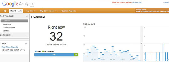 Google Analytics se met au temps réel